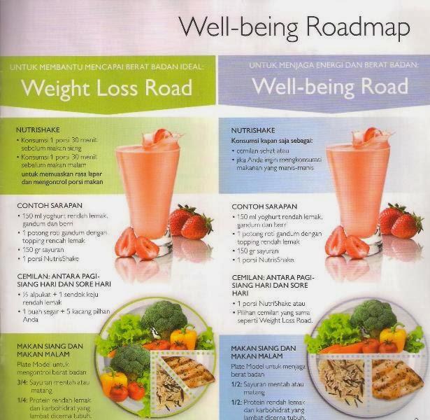 Mengenal Kalori: Pengertian, Sumber, Kebutuhan Harian, Sampai Jenis-Jenisnya