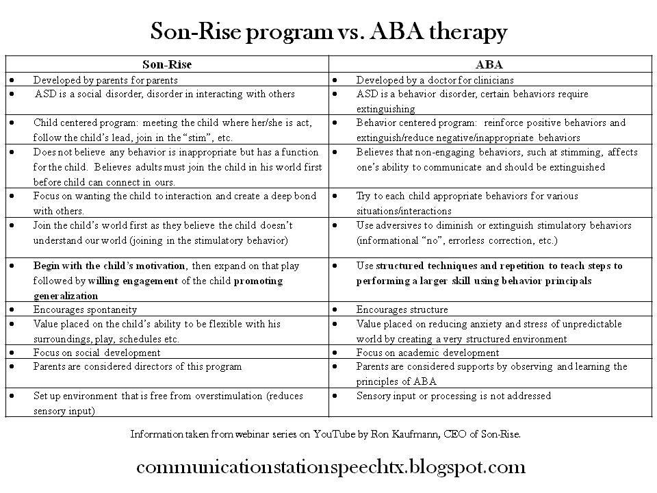 aba program template aba program template choice image template design ideas