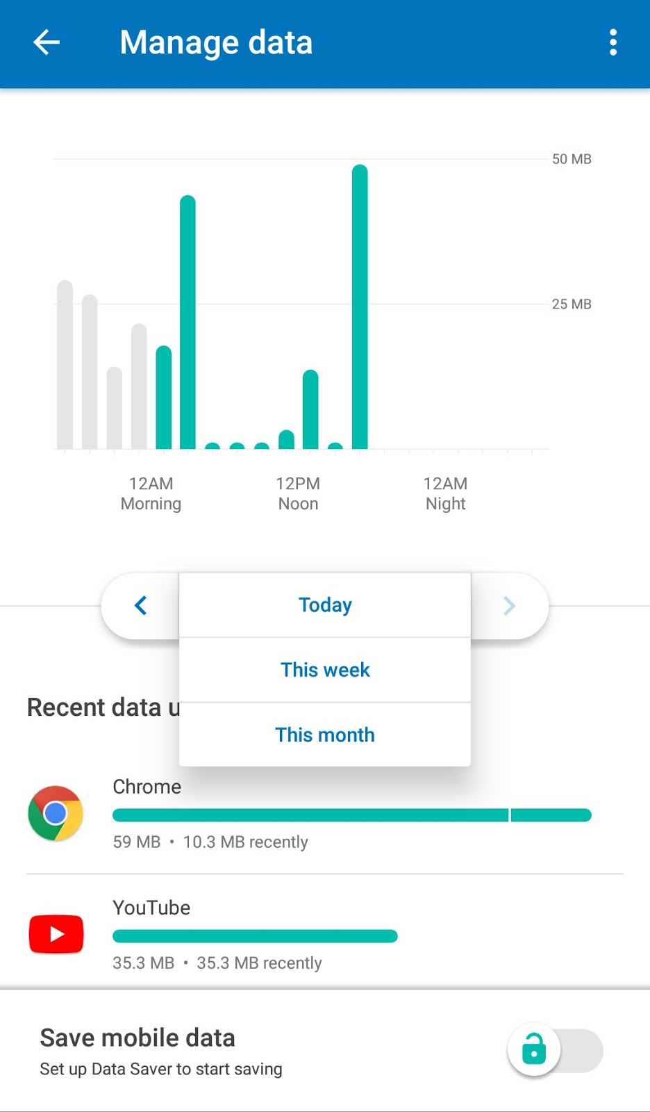 Looking back to past data usages
