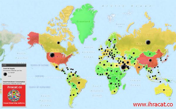 petrol kaynakları, petrol bölgeleri