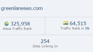 Green Lane SEO ranking