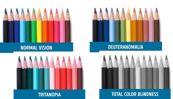 Jaman sekolah di Jogja dulu ada sahabat kost asal Gunung Kidul yang buta warna Mengenal Penyakit Buta Warna