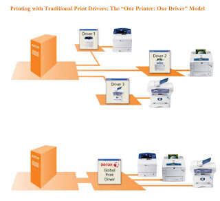 Xerox Universal Printer