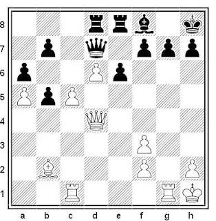 Posición de la partida de ajedrez Gomes - Oliveira (Lisboa, 2001)