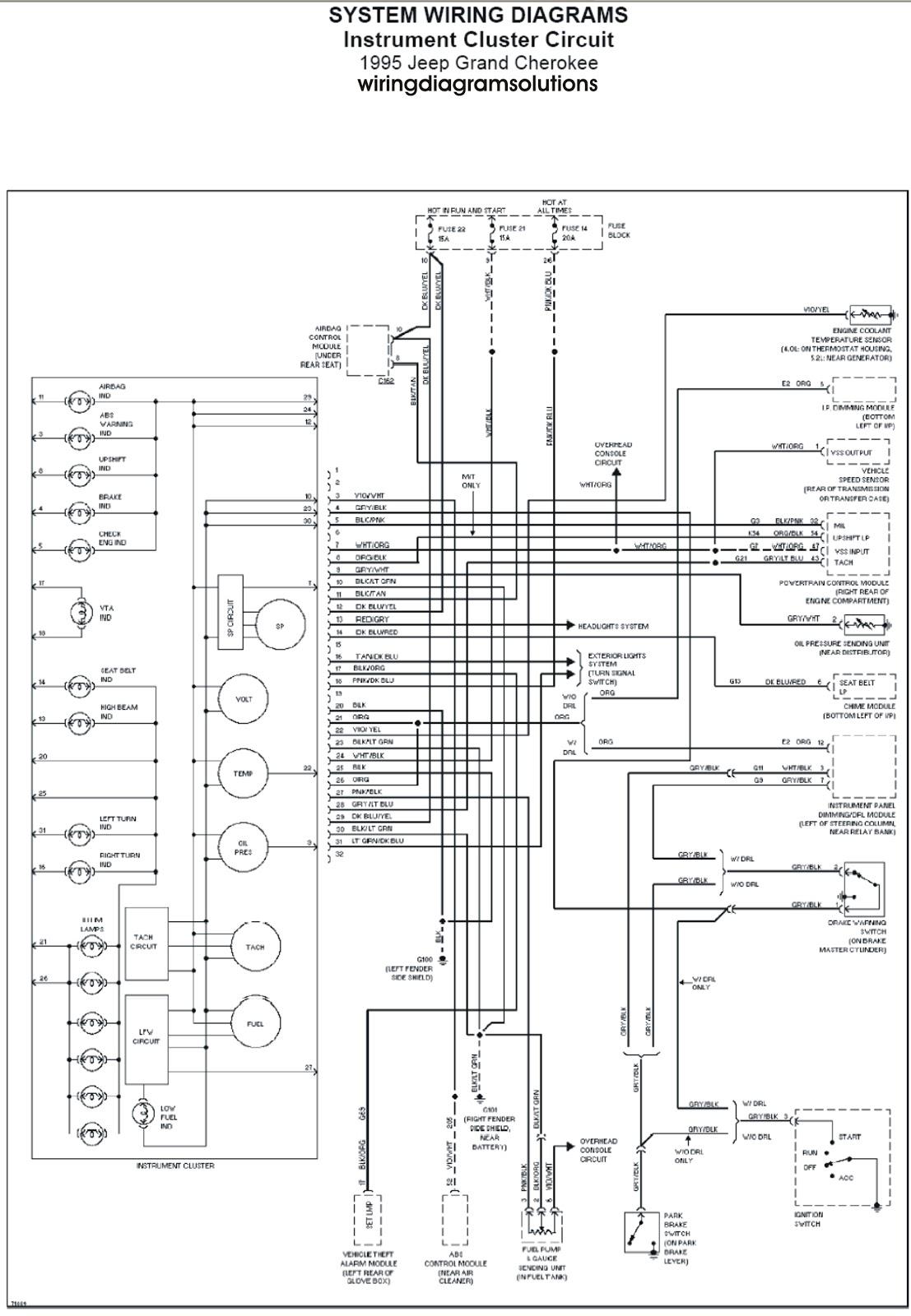96 Jeep Cherokee Pcm Wiring Diagram Schema Wiring Diagrams 1999 Jeep Cherokee Ignition Wiring 1998 Jeep