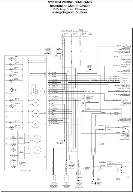 1995 grand cherokee trailer wiring diagram 1995 jeep grand cherokee's instrument cluster circuit ...