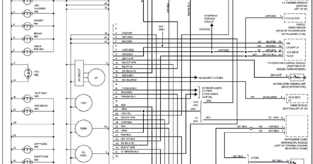 1995 Jeep Grand Cherokee's Instrument Cluster Circuit Wiring Diagram | Schematic Wiring Diagrams