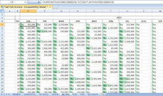 Kita berpindah ke sheet INCOME dan Pada shell O5 tuliskan rumus berikut ini