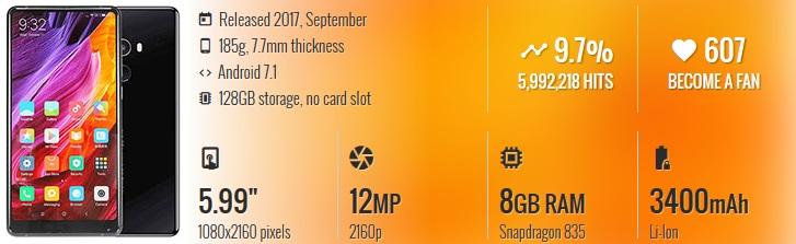 HP China Terbaik & Berkualitas - Xiaomi Mi Mix 2