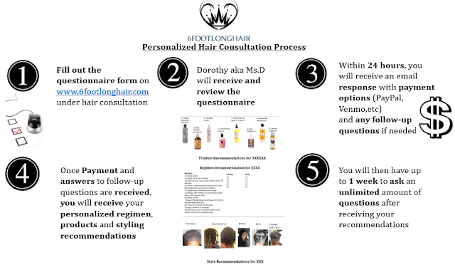 hair-consultation-process-healthy-regimen-products-recommendations