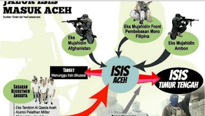Awas Jaringan ISIS Masuk Indonesia