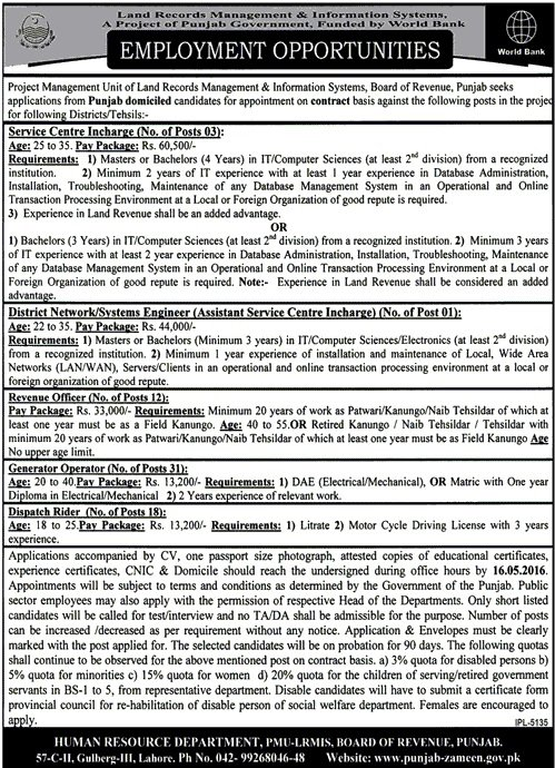 Government Jobs in Land Record Management System Punjab