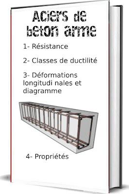 Aciers de  beton arme,Déformations  longitudi nales et  diagramme,Résistance,2- Classes de ductilité