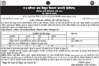 mp electricity board recruitment 2017