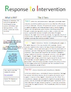 The 2 teaching divas response to intervention for Response to intervention templates