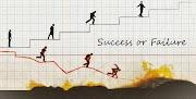 Llama Investment Styles 1 - Regular Savings Plan VS Value Averaging Plan
