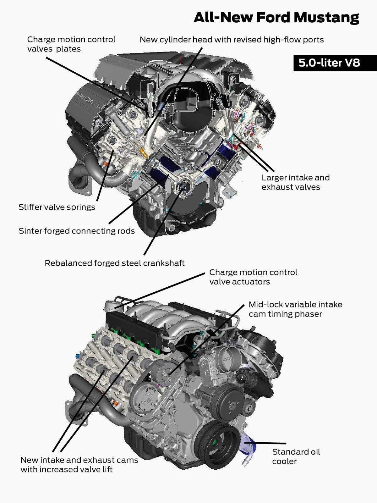 Ford Mustang La Voici Maj Avec De Nombreuses Photos