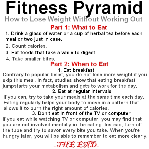 For Better Life Fitness Pyramid How To Lose Weight Without Working Out