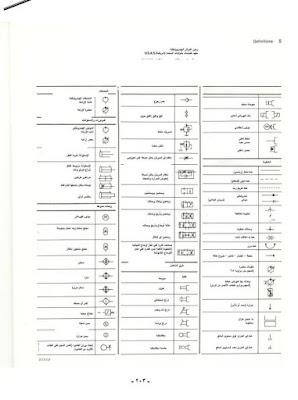 كتاب مصطلحات ورموز أساسيات الهيدروليكا  Terms and Symbols Book