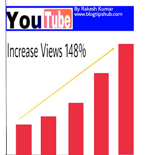 Youtube videos views kaise badhaye