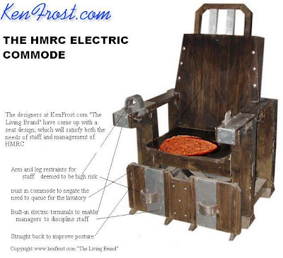 HMRC Electric Commode