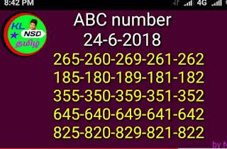 Kerala lottery prediction by raja naina abc three numbers