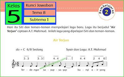 kunci-jawaban-tematik-kelas-5-tema-8-subtema-1-pembelajaran-2-halaman-7