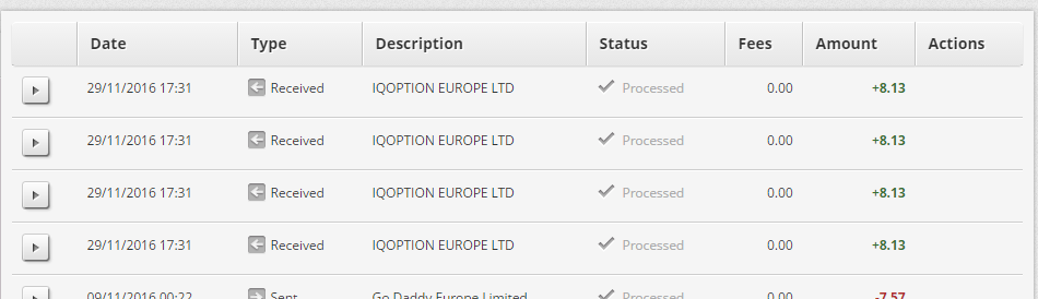 Binary option payment proof