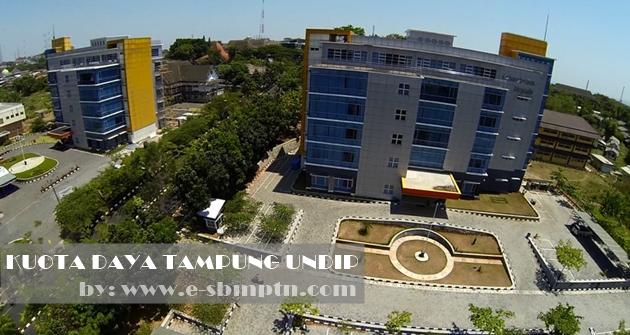 Daya Tampung Universitas Diponegoro