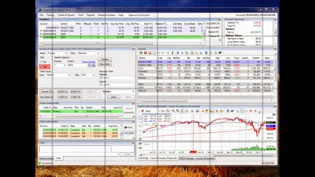Best forex auto trading software