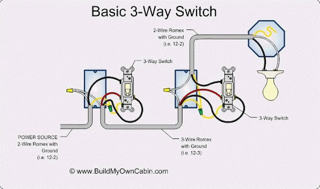 Easy 3-way Switch Diagram Basic