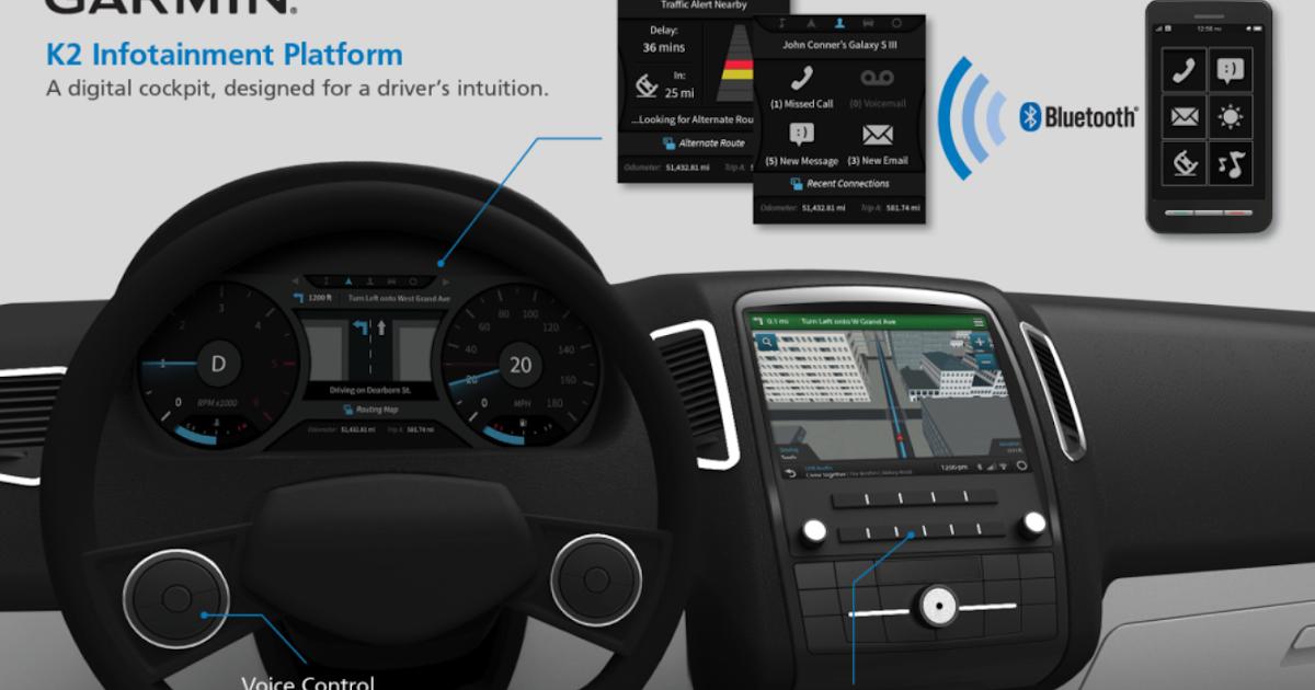 voiture communicante garmin d voile le k2 un cockpit num rique qui rend le v hicule connect. Black Bedroom Furniture Sets. Home Design Ideas