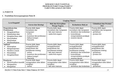 Kisi-kisi UN Paket B dan C Tahun Pelajaran 2017-2018