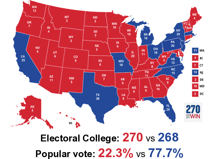 news electoral college math votes equal election