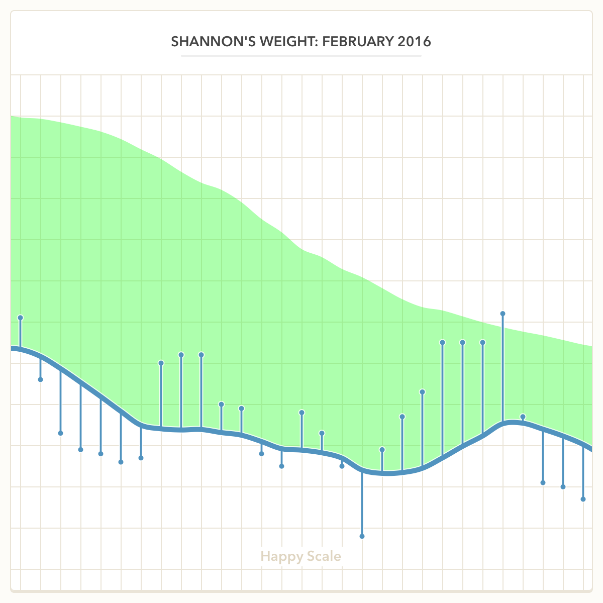 Weight height chart pounds gallery free any chart examples weight height chart pounds images free any chart examples weight height chart pounds images free any nvjuhfo Choice Image