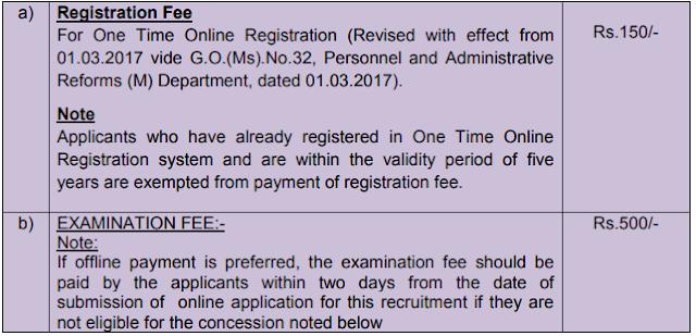 TNPSC Tamil Nadu Public Service Commission Recruitment Notification