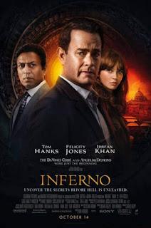 فيلم Inferno 2016 مترجم اون لاين بجودة عالية HD