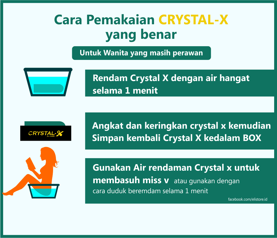 Cara Pemakaian Crystal X yang benar ~ Cristal X New ...