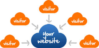 Successfully Using Overture/Yahoo To Get Website Visitors