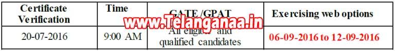 Telangana TS PGECET New Web Option Dates