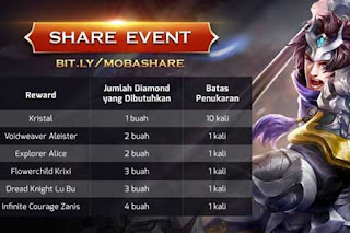 Share Event Spesial Mobile Arena