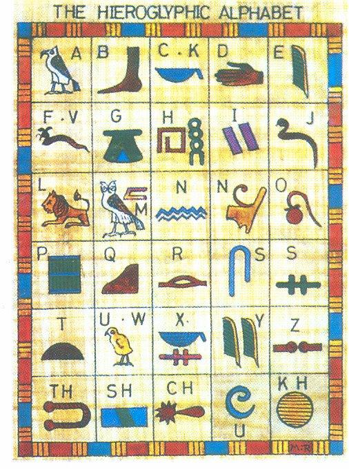 Exceptionnel VERSI IN VOLO: Geroglifici egizi: davvero sono tanto semplici da  OD29