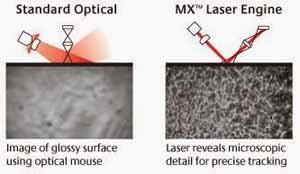 Perbedaan Mouse Optik dan Laser