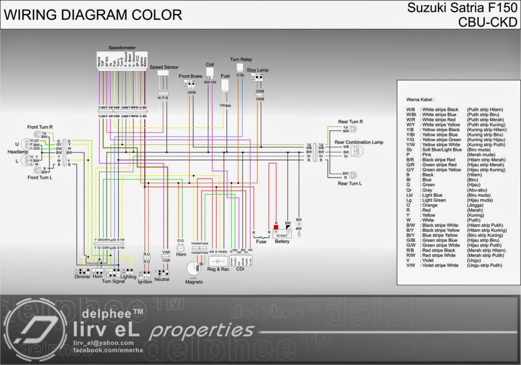 Satria on 6 Pin Cdi Wiring Diagram