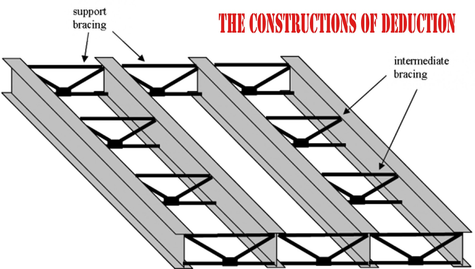 What Is The Function Of Bracing In Steel Structure