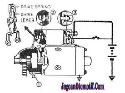 Komponen Motor Starter Driver Lever