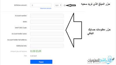 كيف يمكنك سحب أموالك كاش من حسابك الغير مفعل على PayPal