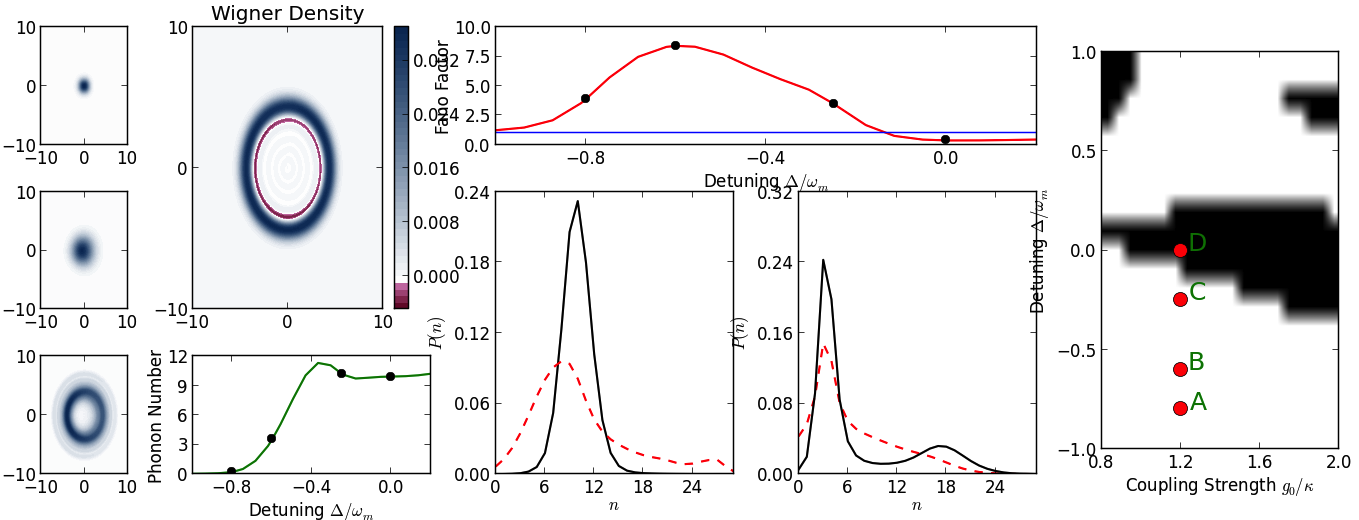 QuTiP: The Quantum Toolbox in Python: March 2013