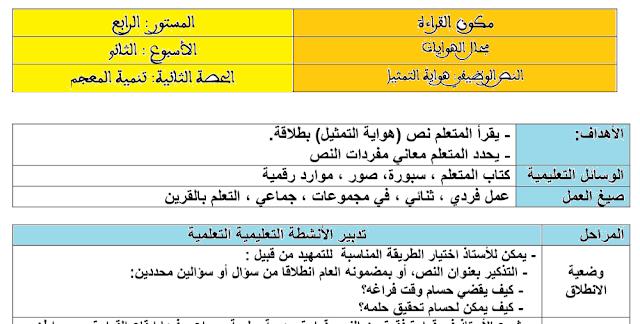 جذاذات المفيد في اللغة العربية المستوى الرابع