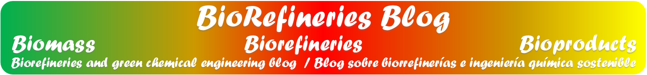 BioRefineries Blog